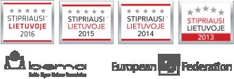 ADGO Reklama stipriausi Lietuvoje 2013-2014